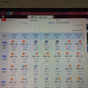 週間予報も、厳しい暑さ。