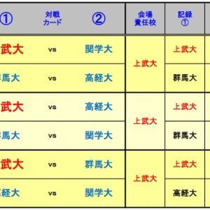 群馬県大学サッカーリーグ日程