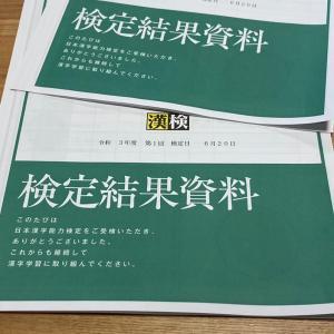 漢字検定の合格証と家族合格証