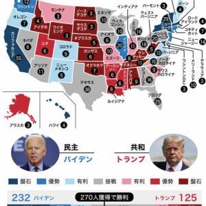 アメリカ大統領選開票速報に見入った日
