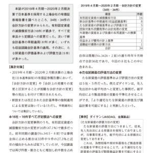 会計方針の変更 2019年4月期~2020年2月期に34社・34件