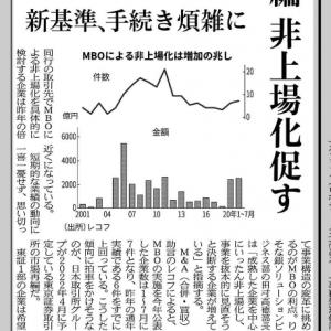 東証の市場再編 非上場化促す