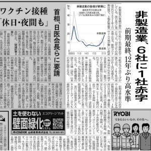 非製造業 6社に1社赤字 日経新聞より
