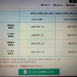 東京都中小企業等月次支援金が不思議な給付