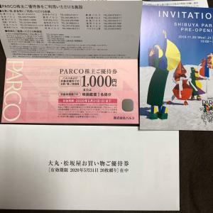 株主優待 パルコ 201908権利分