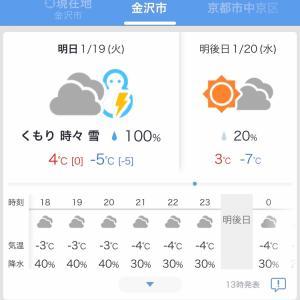マイナス 7℃予報??