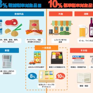 消費税10%に伴う軽減税率って変