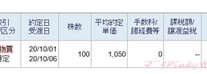 ★<株>ハニーズを買い♪総合利回り5.92%!東証システム障害でPTSで買いました