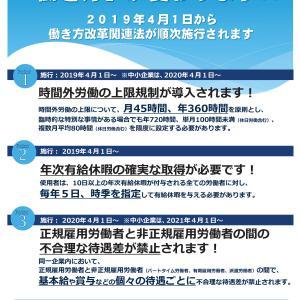 働き方改革に伴う法改正(H31.4.1より順次実施)