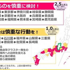 長野県の県境を又いでの「慎重な判断と行動」要請は、県民を守るため。