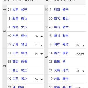 【Jリーグ】vs ザスパクサツ群馬