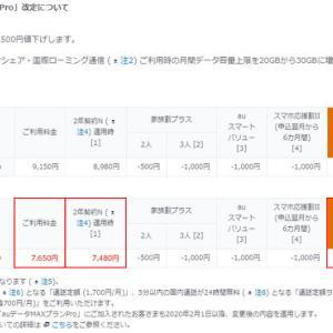 au、データ容量無制限の通信プランを1500円値下げ 5Gサービスや楽天参入に備え