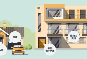 アマゾン、常に「置き配」実験のエリア拡大 東京・大阪・名古屋・札幌も対象に