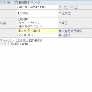 昨日はIPO 補欠当選3つ!!!