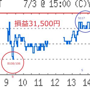 7/3号今朝の株51,500円明日はたのしいケイバです