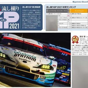 月刊CAPA7月号「流し撮りGP2021」第2戦で1位獲得 !!