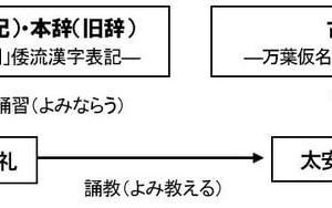 倭語論16 「日本語」「倭語」「土器人(縄文人)語」
