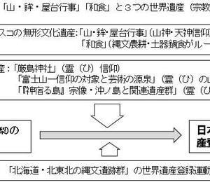 「縄文ノー49 『日本中央縄文文明』の世界遺産登録をめざして」の紹介
