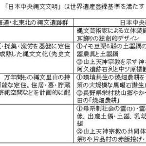 「縄文ノート59 日本中央縄文文明の世界遺産登録への条件づくり」の紹介