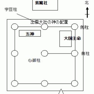 「縄文ノート78 「大黒柱」は「大国柱」の「神籬(霊洩木)」であった」の紹介