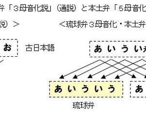 ブログ「縄文ノート97 3母音か5母音か?―縄文語考」の紹介