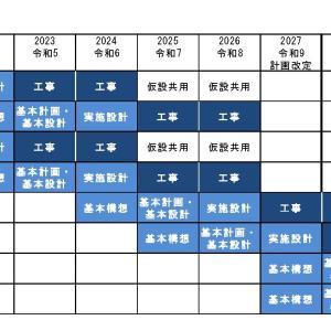 武蔵野市の学校建替えは5中、1中から。次に5小、井之頭小