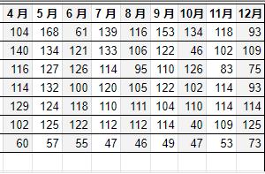 バーチャル日本一周ゴール