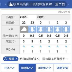 奥飛騨積雪情報2018 11/29