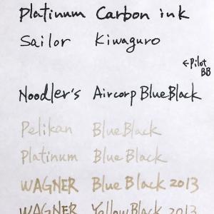 光で退色した古典インクの筆記線を復活させる方法。