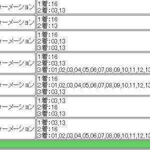 福島3R勝負