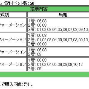 中山8R勝負!
