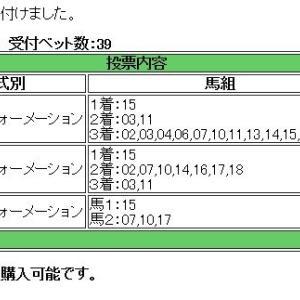京都7R勝負