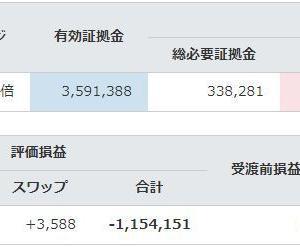 9/14週は利益2,194円