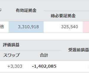 8/31週は利益2,074円