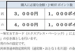 JR西日本は、「J-WESTポイント特割きっぷ」を販売、大阪市内~金沢・富山駅が実質4,000円・5,000円!