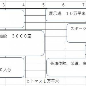 IR 大阪は100万㎡