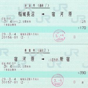 金額入力操作による小田急線連絡連続乗車券
