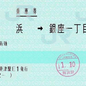 東京メトロ有楽町線連絡乗車券