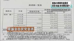 県議会自民政活費84万余返還へ(NHK 12月24日 19時34分)