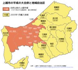 上越市議会の最終日を傍聴(2019.12.17)