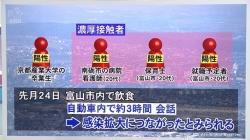 新型コロナ 新たに3人 県内で計5人に(KNB 令和2年4月1日 20時27分)