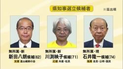 知事選 最後の日曜日 候補者は奔走(BBT 令和2年10月18日 18時00分)