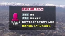 新型コロナ15日連続確認 射水市の70代女性感染(チューリップテレビ 令和2年11月28日 17時32分)