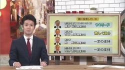 富山市長選 各候補の訴えと情勢は…電話調査結果(BBT 令和3年4月12日 18時26分)