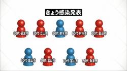 県内で1人死亡 死者は30人に(KNB 令和3年5月4日 18時28分)