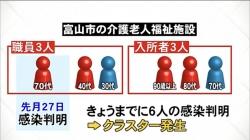 県内で新たに8人感染 1人死亡(KNB 令和3年5月7日 19時07分)