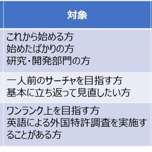 RWS主催ワンランク上のサーチャーを目指す!特許調査スキルアップセミナー(東京・Web同時開催)
