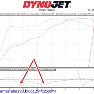 Z1000Jレーサーの吸排気セッティングをシャーシダイナモ上にて実施する~Kerker製エキゾーストの集合部を4-1から4-2-1に加工