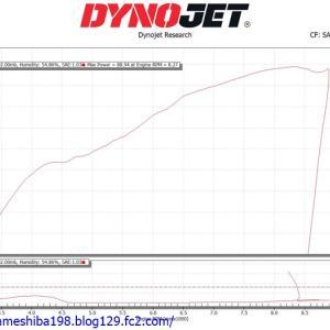 K.YさんのZ1000MK2エンジンオーバーホール その2~燃焼室内へのオイル侵入
