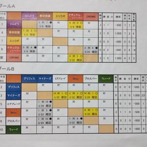 熊本サンデーリーグ・・・